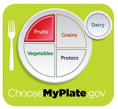 Fruit_MyPlate_Picture_November_postJPG