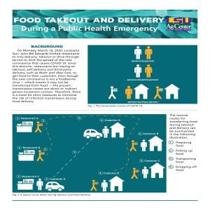 ​Food Takeout and Delivery During a Public Health Emergency