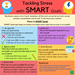 Staying Home with the Southeast Region - Tackling Stress with SMART Goals
