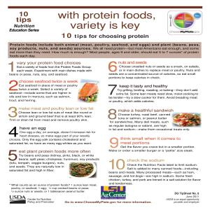 With protein foods, variety is key: 10 tips for choosing protein