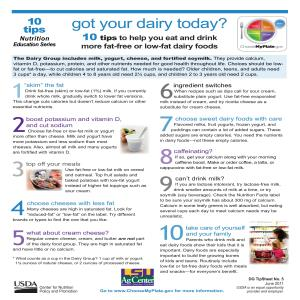 Got your dairy today? 10 tips to help you eat and drink more fat-free or low-fat dairy foods
